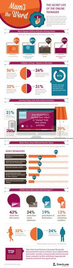 El mundo secreto de los adolescentes online #infografia #infographic #internet