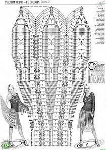 Schemat sukienki na szydełko - Stylowi.pl - Odkrywaj, kolekcjonuj, kupuj