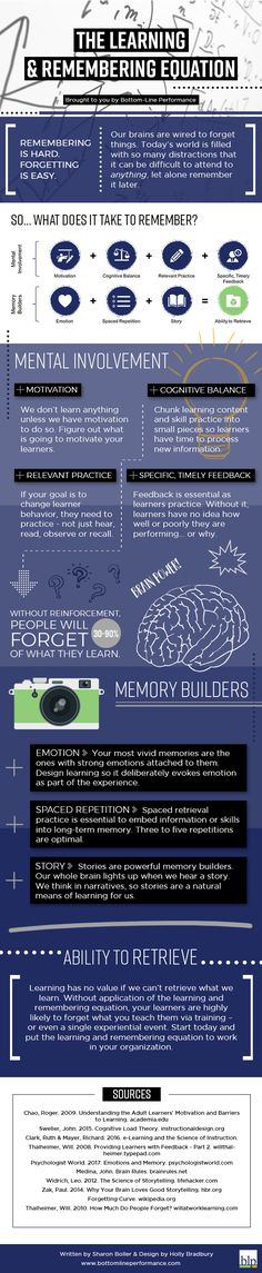 The Learning & Remembering Equation Infographic will help you devise training solutions that truly help your learners recall information when they need it.