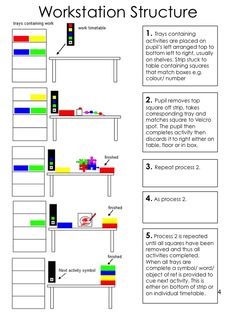 How to structure and create workstations. (Structured Teaching ideas) #autism #classroom Autismclassroom.com Repinned by AutismClassroom.com Follow us at http://www.pinterest.com/autismclassroom/