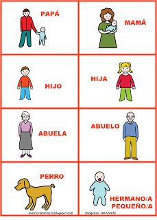 La familia on pinterest family trees in spanish and dia de - Mi tarjeta family ...