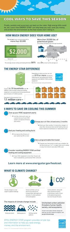 """While this is not directly real estate related, it is helpful information to share with home buyers and sellers. """"Cool Ways to Save with ENERGY STAR infographic. Learn about energy impact of your home and ways to reduce home cooling costs this summer. Energy Saving Tips, Money Saving Tips, Save Energy, What Is Climate, Climate Change, Summer Energy, Energy Bill, Ways To Save, 5 Ways"""