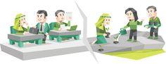 Mediator workplace habits