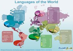 **World languages of each continent/ locations** While many people say it is important for Americans to study Spanish, the data on this chart states that 9% of people in North America(not including Mexico) speak Spanish. That is almost 1 out of every 10 people. Based off of that observation and this chart I would guess countries in Asia and the Pacific Islands would push the teaching of Hindustani.