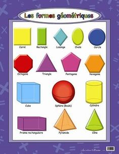 Kids Learning Alphabet, Alphabet Phonics, Kids Learning Activities, French Teaching Resources, Teaching French, Learning French For Kids, Geometry Worksheets, Fun Math, Maths