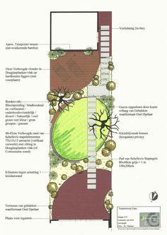 Backyard Garden Design, Landscape Plans, Plan Design, Small Gardens, Garden Planning, Feng Shui, Home And Garden, Layout, How To Plan