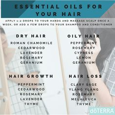 Did you know that essential oils can promote hair growth? Use doTERRA's chart to find out which oils are best for your type of hair!