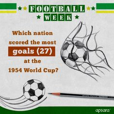 This one is an easy one. Isn't it? #ApsaraAcademy #Football