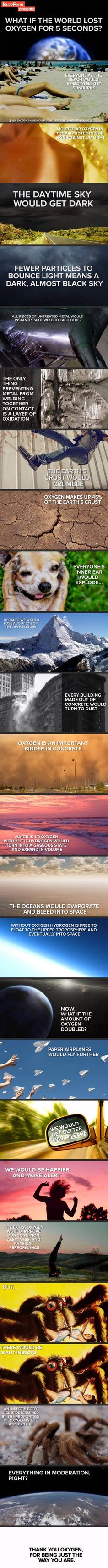 What If The World Lost It's Oxygen For Just 5 Seconds? – 22 Pics