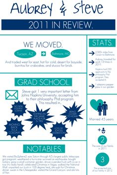 our infographic / newsletter to go in our christmas cards this year.