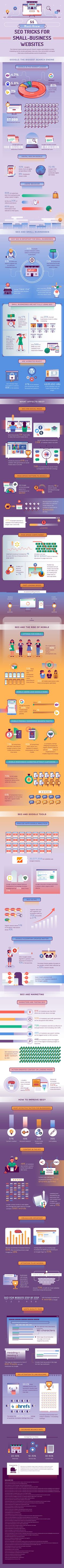 55 Must-Know SEO Tricks for Business Websites: SEO should be a top priority for - SEO Website Analysis - Plan for your SEO and track your keywords rank. - 55 Must-Know SEO Tricks for Business Websites: SEO should be a top priority for your company. Inbound Marketing, Marketing Tools, Business Marketing, Internet Marketing, Content Marketing, Media Marketing, Business Infographics, Marketing Strategies, Website Analysis