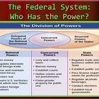 $6.99 The Federal System of Government (Federalism) Lecture, Activity & Game (Civics)    Students will be able to understand the Federal System of Gove...