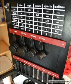 Measuring cup organization