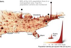Time Magazine uses visual hills (spikes) to emphasize the density of American population in its map (http://www.time.com/time/covers/20061030/where_we_live/)
