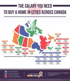 Canada's Most Expensive And Cheapest Places To Buy A Home In 1 Infographic