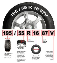 Tire Size Meaning >> 13 Best Harley Images In 2016 Motorcycle Tires Motorcycle Tire