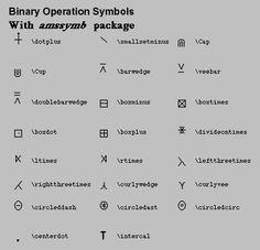 LaTEX Binary Operation Symbols