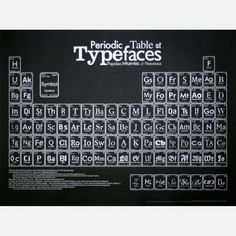 Periodic Table Typefaces Black now featured on Fab.