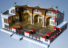 Basílica de Majencio, 306-312 Ancient Roman Houses, Ancient Buildings, Ancient Ruins, Ancient Rome, Ancient Greece, Byzantine Architecture, Roman Architecture, Historical Architecture, Ancient Architecture