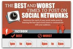 "The Best and Worst Times to Post on Social Networks.  While I initially thought, ""what a useful graphic!"", I later concluded that these best and worst times can vary widely and will depend significantly on who your target audience is."