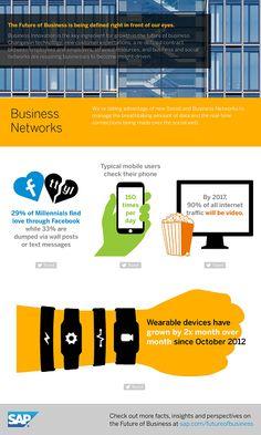 Digitalist Magazine News on Cloud, Mobile, Big Data, Analytics & Social Networks, Social Media, Business Networking, Big Data, Innovation, Infographic, Journey, Marketing, Digital