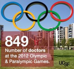 849 doctors from 141 countries/territories have been granted temporary registration to support athletes participating in the 2012 Olympic/Paralympic Games