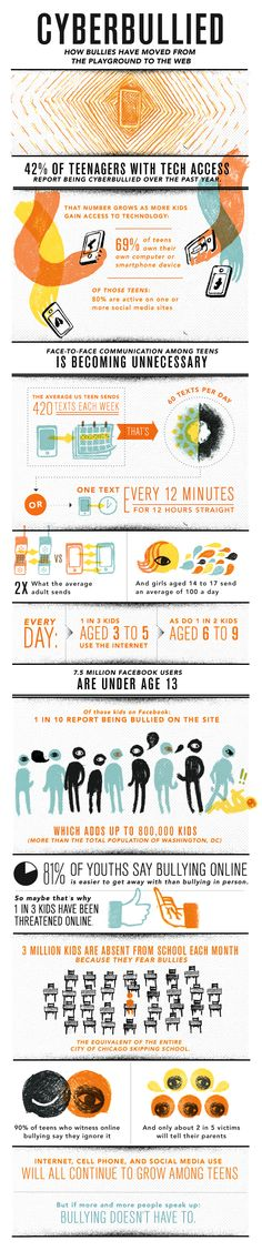Really different infographic style
