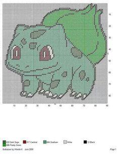 Bulbasaur of Pokemon