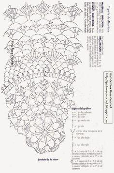 Não tão comum...: Toalhinha redonda de crochê com gráfico