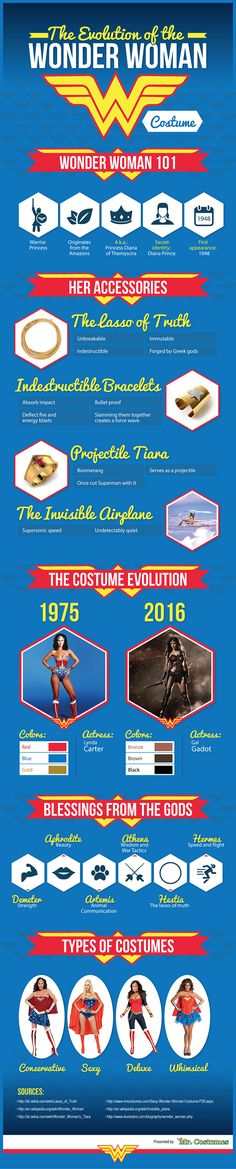 Wonder Woman Costumes Through The Years Infographic - Women's Halloween Costume Ideas