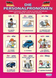 Die Personalpronomen | German Educational School Posters