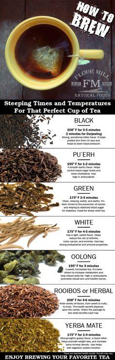Tea Seep Guide-websize