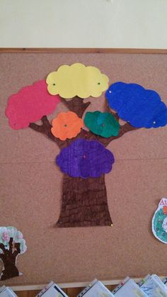 l'albero dei colori!