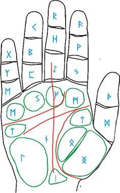 Runes ********* Руны