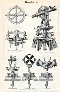1895 German Engraving of Antique Surveying Tools (Theodolites)