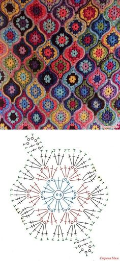 Most current Pics granny square ganchillo Strategies Trendy crochet granny square pattern diagram afghans 32 Ideas Motifs Granny Square, Crochet Motifs, Granny Square Crochet Pattern, Crochet Blocks, Crochet Diagram, Crochet Chart, Crochet Squares, Crochet Blanket Patterns, Love Crochet