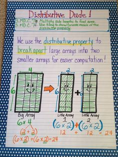 Distributive property multiplication anchor chart (image only) Multiplication Anchor Charts, Math Charts, Math Anchor Charts, Math Strategies, Math Resources, Multiplication Strategies, Math Rotations, Math Fractions, Math Centers