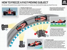 How to shoot fast-moving objects: free photography cheat sheet