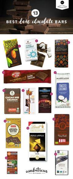 13 of the Best Dark Chocolate Bars + the health benefits of chocolate