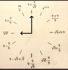Math Clock, Trigonometry, Wooden Clock, Math Facts, Algebra, Statistics, Mathematics, Education, Math Equations