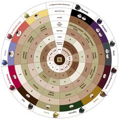 nespresso guide.jpg