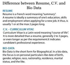 Vitae Vs Resume Pleasing Image Result For Biodata Format  Resumes  Pinterest