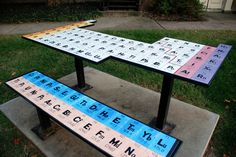 Periodic Table Table.  I think this is the original photo! (Wake Forest Univerity, North Carolina)