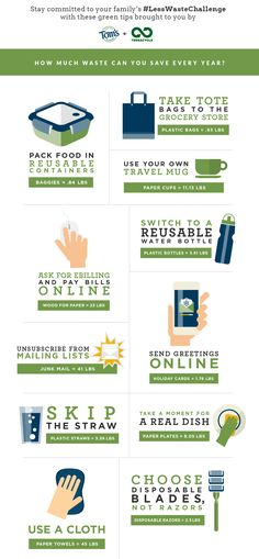 Infographic - How to create less waste #lesswastechallenge Terracycle