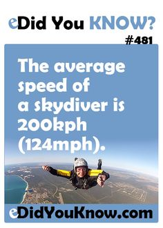 The average speed of a skydiver is 200kph (124mph).  eDidYouKnow.com