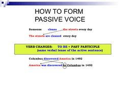 Forum | ________ Learn English | Fluent LandThe Passive Voice | Fluent Land