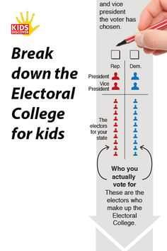Use this free infographic to break down the Electoral College for kids, and help them understand our election system works.