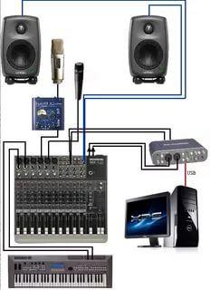 diy home recording studio: 26 thousand results found on Yandex. Home Recording Studio Equipment, Music Recording Studio, Audio Studio, Music Studio Room, Recording Studio Design, Sound Studio, Home Music Rooms, Home Studio Setup, Music Studios