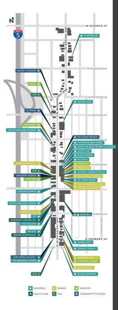 Mapping Mississippi Street (Portland OR) cool street diagramming aesthetic