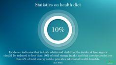 #Statisticson #HealthDiet: #Turacoz's statistical update on health diet.